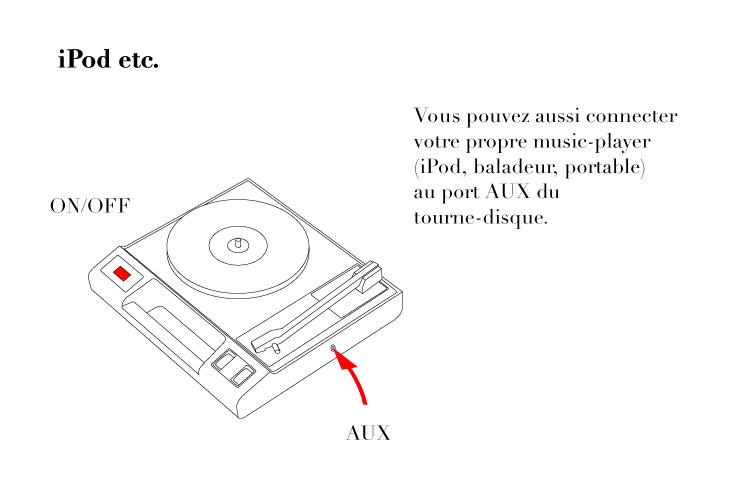 tourne disque ipod