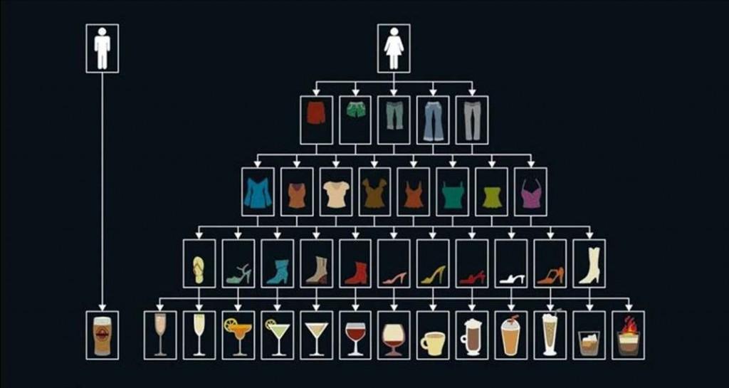 alcool hommes femmes