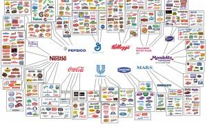 Infographie-des-marques-mondiales