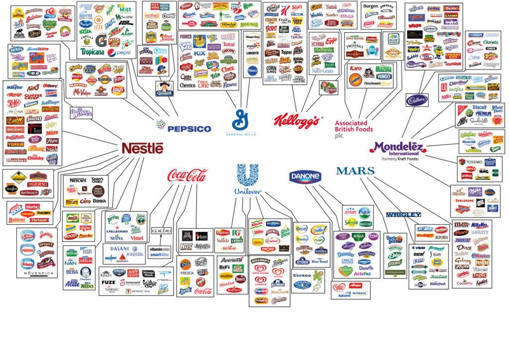 Infographie-des-marques-mondiales1